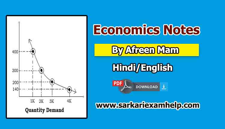 {*अर्थशास्त्र*} Economics Notes in Hindi For SSC PDF Download