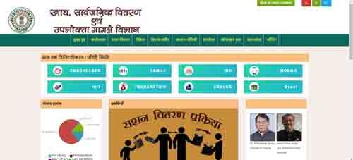 Jharkhand Raion Card Website