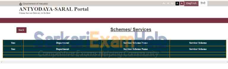 saral haryana portal Schemes/Services list